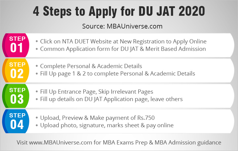 DU Jat Registration