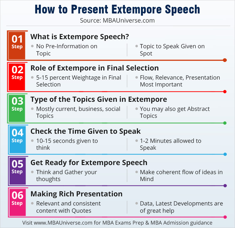 Extempore Speech Topic
