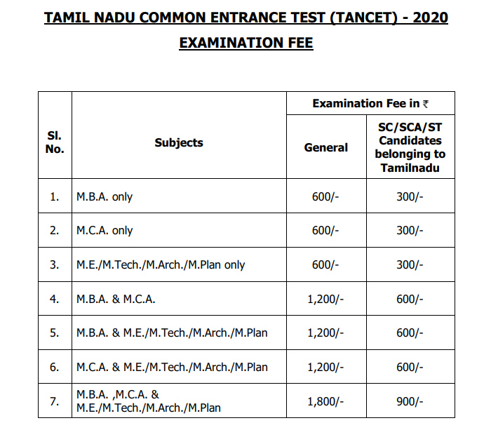 TANCET Application Fee
