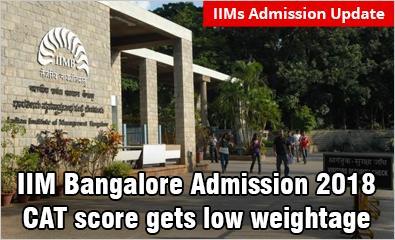 IIM Bangalore admission 2018