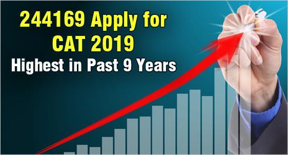 CAT 2019 Registration up at 2.44 Lakhs