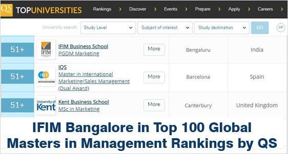 IFIM Bangalore Ranked amongst Top 100 Global B-schools
