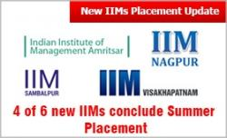 4 of 6 new IIMs conclude Summer Placement