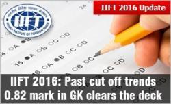 IIFT 2016