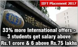 IIFT Placement 2017: 33% more International offers - 3