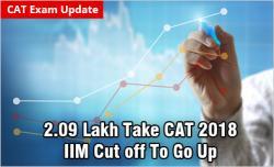 CAT Cut off at IIM Ahmedabad, Bangalore, Calcutta