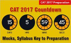 CAT 2017 preparation