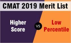 CMAT Merit List 2019