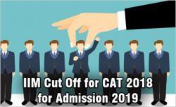 IIM Cut Off