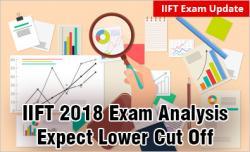 IIFT 2018 Exam Analysis