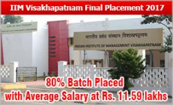 IIM Visakhapatnam Final Placement 2017: 80% batch placed with