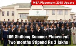 IIM Shillong Summer Placement 2018