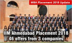 IIM Ahmedabad Placement 2018