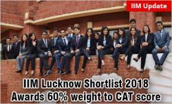 IIM Lucknow shortlist