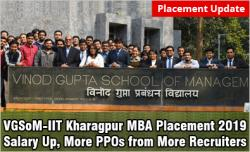 IIT Kharagpur MBA Placement 2019