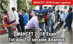 MAH-CET MBA 2018 Analysis