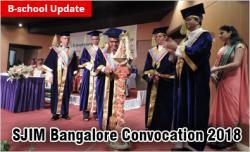 SJIM Bangalore