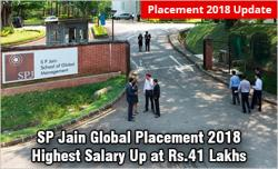 SP Jain School of Global Management Placement: Packages