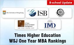 S P Jain Global One Year MBA Ranking