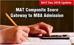Mat Composite Score