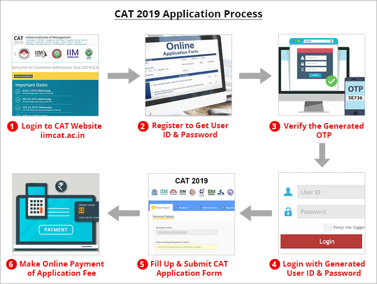 CAT Application 2019: Last date for CAT Online Application
